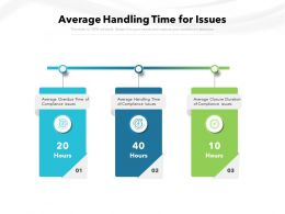 Average Handling Time For Issues