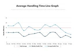 Average Handling Time Line Graph