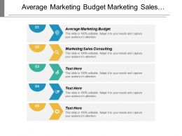 Average Marketing Budget Marketing Sales Consulting Sourcing Report Cpb