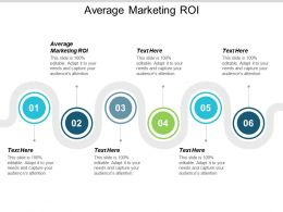 Average Marketing ROI Ppt Powerpoint Presentation Ideas Gallery Cpb