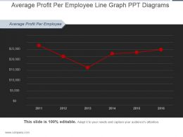 Average Profit Per Employee Line Graph Ppt Diagrams