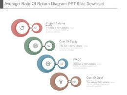 Average Rate Of Return Diagram Ppt Slide Download