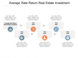 Average Rate Return Real Estate Investment Ppt Powerpoint Presentation Model Gridlines Cpb