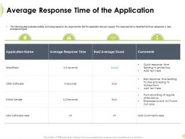 Average Response Time Of The Application Response Time Ppt Presentation Sample