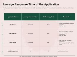 Average Response Time Of The Application Transactions Ppt Powerpoint Presentation Good