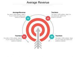Average Revenue Ppt Powerpoint Presentation File Inspiration Cpb