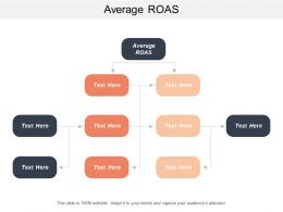 Average ROAS Ppt Powerpoint Presentation File Graphic Images Cpb