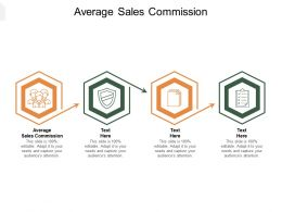 Average Sales Commission Ppt Powerpoint Presentation Layouts Show Cpb