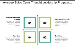 Average Sales Cycle Thought Leadership Program Data Marketing Cpb