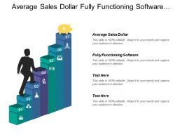 Average Sales Dollar Fully Functioning Software Equity Ratio