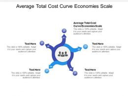 Average Total Cost Curve Economies Scale Ppt Powerpoint Presentation Topics Cpb