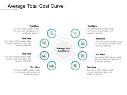 Average Total Cost Curve Ppt Powerpoint Presentation Icon Templates Cpb