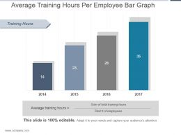 Average Training Hours Per Employee Bar Graph Ppt Design