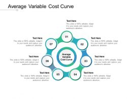 Average Variable Cost Curve Ppt Powerpoint Presentation Show Display Cpb