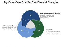 Avg Order Value Cost Per Sale Financial Strategies