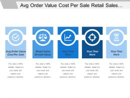 Avg Order Value Cost Per Sale Retail Sales Growth Value