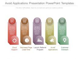 Avoid Applications Presentation Powerpoint Templates