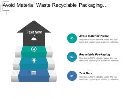 Avoid Material Waste Recyclable Packaging Transportation Manufacturing Processing
