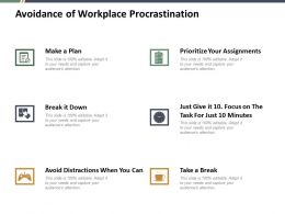 Avoidance Of Workplace Procrastination Ppt Summary Skills