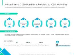 Awards And Collaborations Related To CSR activities Integrating CSR Ppt Guidelines