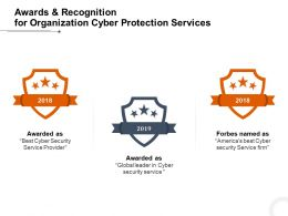 Awards And Recognition For Organization Cyber Protection Services Ppt Powerpoint Aids