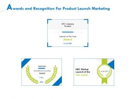 Awards And Recognition For Product Launch Marketing Ppt File Formats
