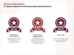 Awards And Recognition For System Software Performance Improvement Services Ppt File Aids
