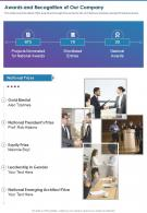 Awards And Recognition Of Our Company Presentation Report Infographic PPT PDF Document