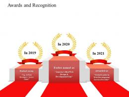Awards And Recognition Software Designing Proposal Ppt Powerpoint Presentation Icon