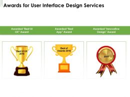 Awards For User Interface Design Services Ppt Powerpoint Presentation Summary
