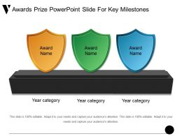 Awards Prize Powerpoint Slide For Key Milestones Ppt Diagrams