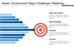 Aware Environment Major Challenges Relatively Short Relatively Board