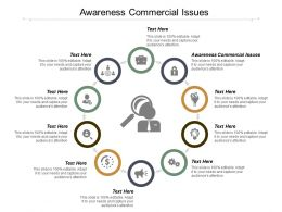 Awareness Commercial Issues Ppt Powerpoint Presentation Inspiration Backgrounds Cpb