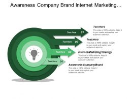 Awareness Company Brand Internet Marketing Strategy Market Innovation