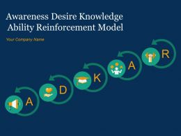 Awareness Desire Knowledge Ability Reinforcement Model Powerpoint Presentation Slides