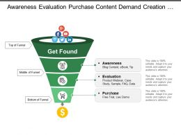 Awareness Evaluation Purchase Content Demand Creation Funnel With Icons