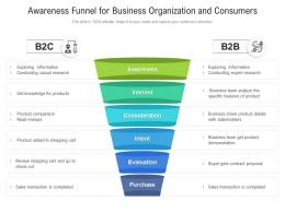 Awareness Funnel For Business Organization And Consumers