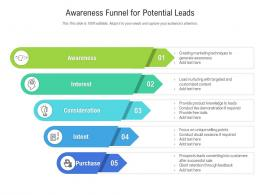 Awareness Funnel For Potential Leads