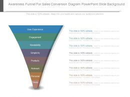 Awareness Funnel For Sales Conversion Diagram Powerpoint Slide Background