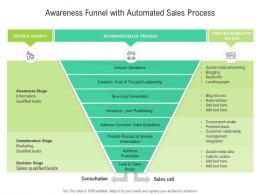 Awareness Funnel With Automated Sales Process