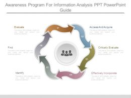 Awareness Program For Information Analysis Ppt Powerpoint Guide