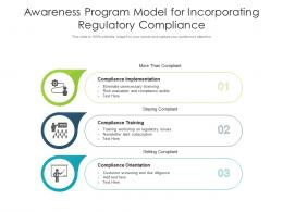 Awareness Program Model For Incorporating Regulatory Compliance