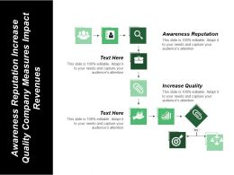 awareness_reputation_increase_quality_company_measures_impact_revenues_Slide01
