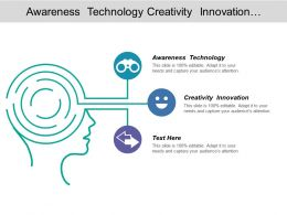 Awareness Technology Creativity Innovation Problem Finding Fact Finding
