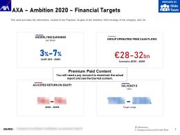 AXA Ambition 2020 Financial Targets