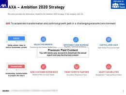 AXA Ambition 2020 Strategy