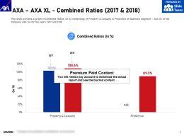 AXA AXA Xl Combined Ratios 2017-2018