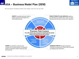 AXA Business Model Plan 2018