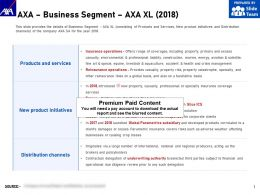 AXA Business Segment AXA XL 2018