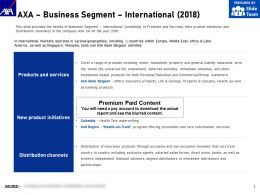 AXA Business Segment International 2018